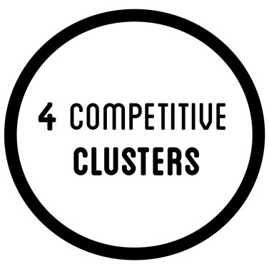 4 competitive clusters