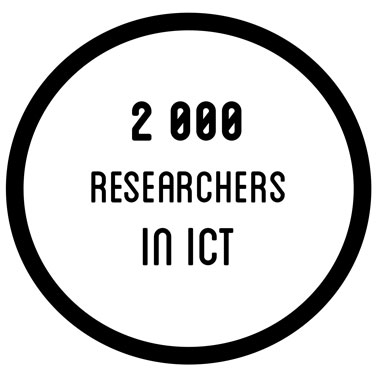 2000 researchers in ICT