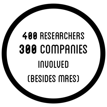 400 researchers - 300 companies
