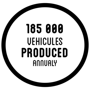 185000 vehicules produced annualy
