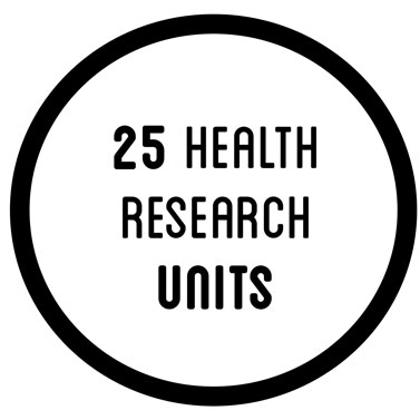 25 health research units