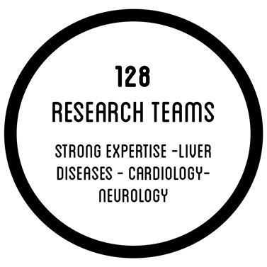 125 research teams