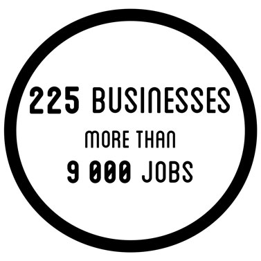 225 businesses - more than 9000 jobs