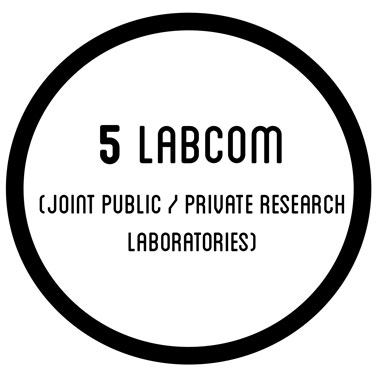 5 labcoms