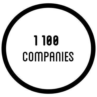 1100 companies