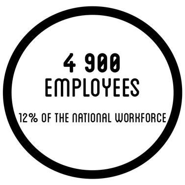 4900 employees