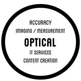 accuracy imaging / measurement