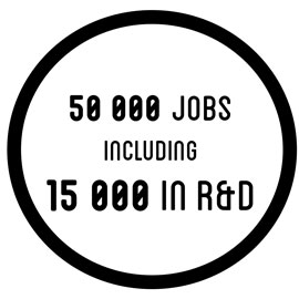 50000 jobs