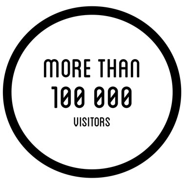More than 10000 visitors