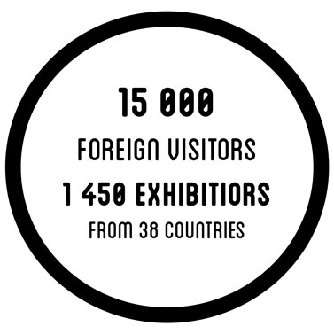 15000 foreign visitors