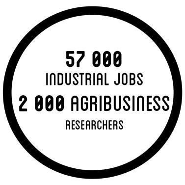 57000 industrials jobs