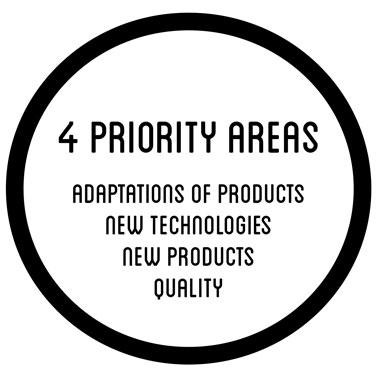 4 priority areas