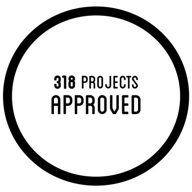 318 projects approved