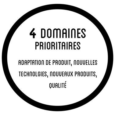 4 domaines prioritaires