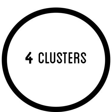 4 clusters