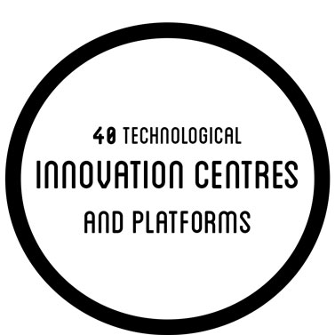 40 technological innovation centres