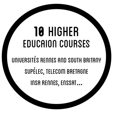 10 higher eduction courses